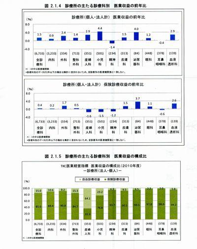 24診療所医業収益212-02.jpg