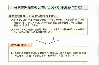 外来管理加算見直し211_01_001.jpg