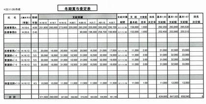 賞与支給査定表210-11.jpg