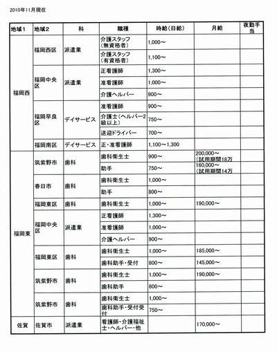 職員募集福岡210-11.jpg