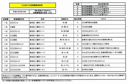 診療圏クリニック評価209-08.jpg