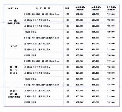 診療放射線料金表210-04.jpg