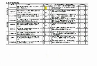 デイケア人事考査表210-02