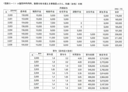 増患増収01-05-01-03.jpg