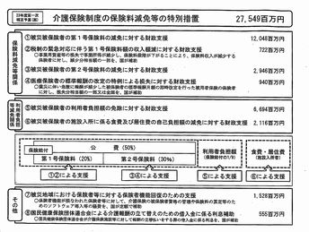 東日本大震災老健支援_3.jpg