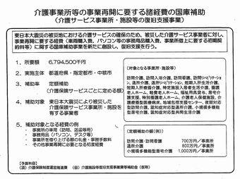 東日本大震災老健支援_8.jpg