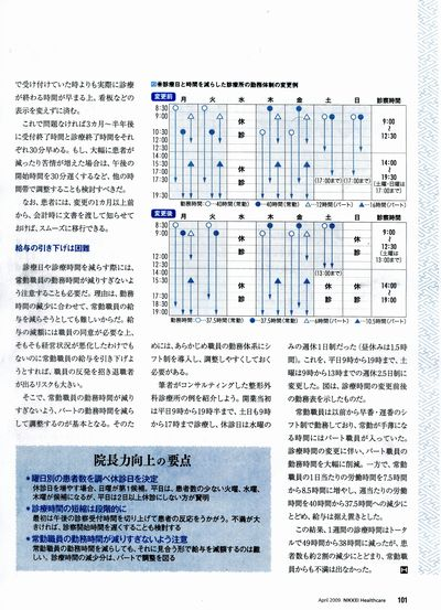 日経4月号記事診療時間-2.jpg