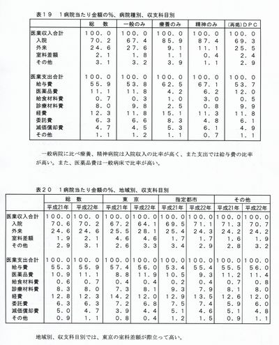 病院経営211-02.jpg