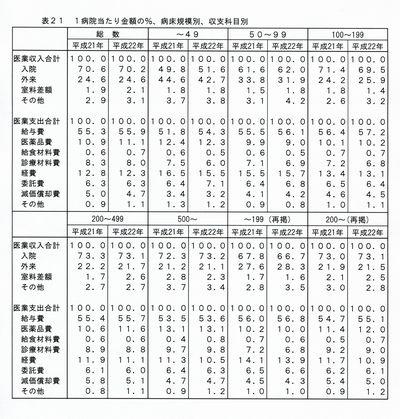 病院経営211-03.jpg