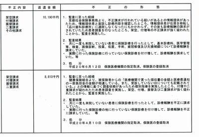 保険取消事例02.jpg