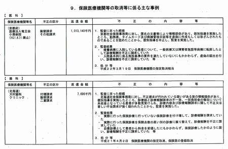 保険取消事例03.jpg