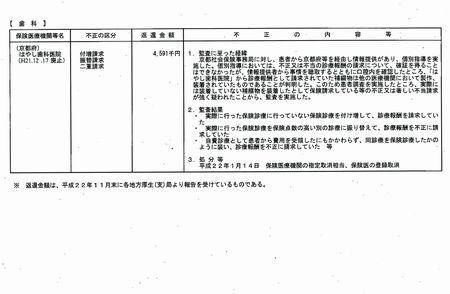 保険取消事例04.jpg