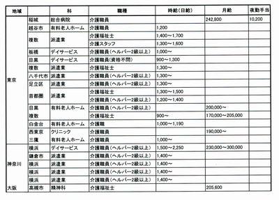 募集条件介護210-11.jpg